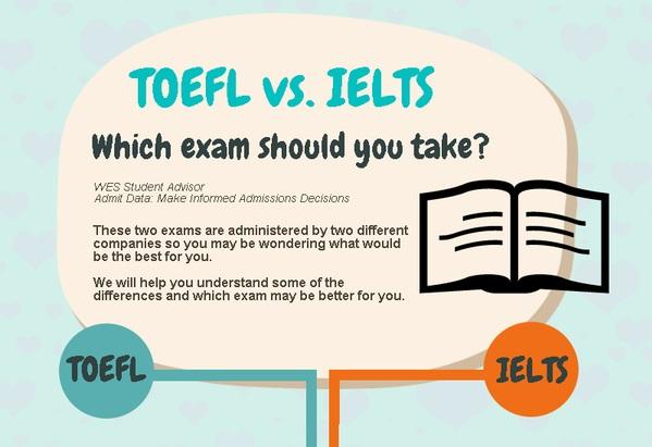 nilai TOEFL IELTS tinggi
